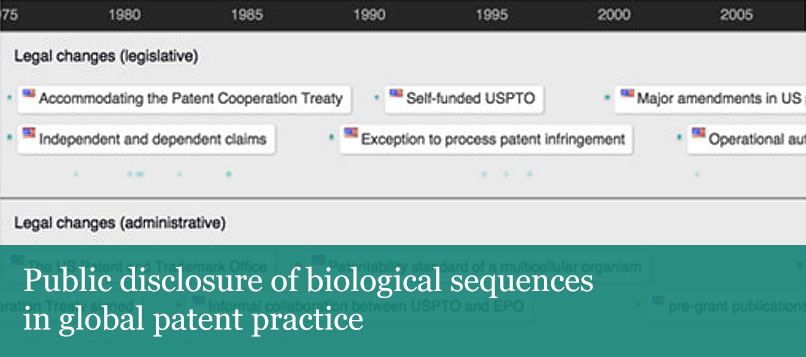 Public disclosure of biological sequences in global patent practice
