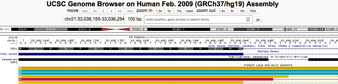 PatSeq genome tracks are now also available at UCSC genome browser